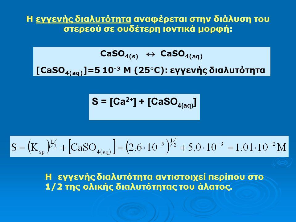[CaSO4(aq)]=5 10-3 M (25C): εγγενής διαλυτότητα